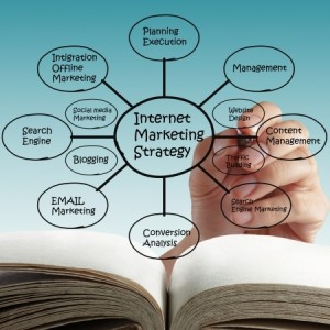 hand holds a marker in hand writing down the various strategies of Online Internet Marketing.